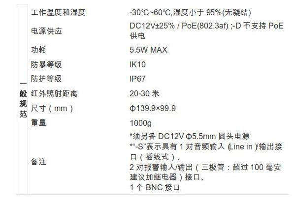 DS-2CD2755F(D)必威体育平台备用网址必威体育下载在线摄像头参数